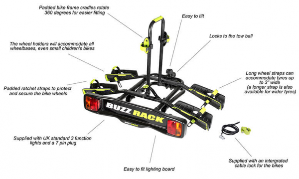 Buzz Rack Buzzwing 2 Bike Carrier